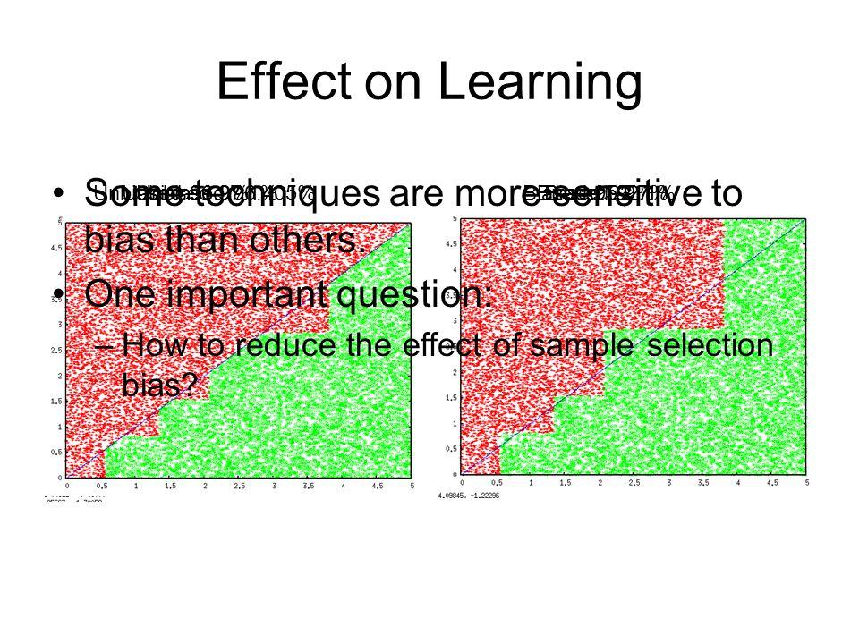 Effect on Learning Unbiased 97.1%Biased 92.1%Unbiased 96.9%Biased 95.9%Unbiased 96.405%Biased 92.7% Some techniques are more sensitive to bias than others.