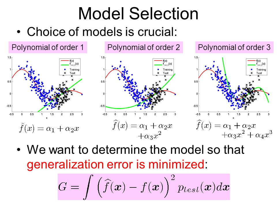 Model Selection Choice of models is crucial: We want to determine the model so that generalization error is minimized: Polynomial of order 1Polynomial of order 2Polynomial of order 3