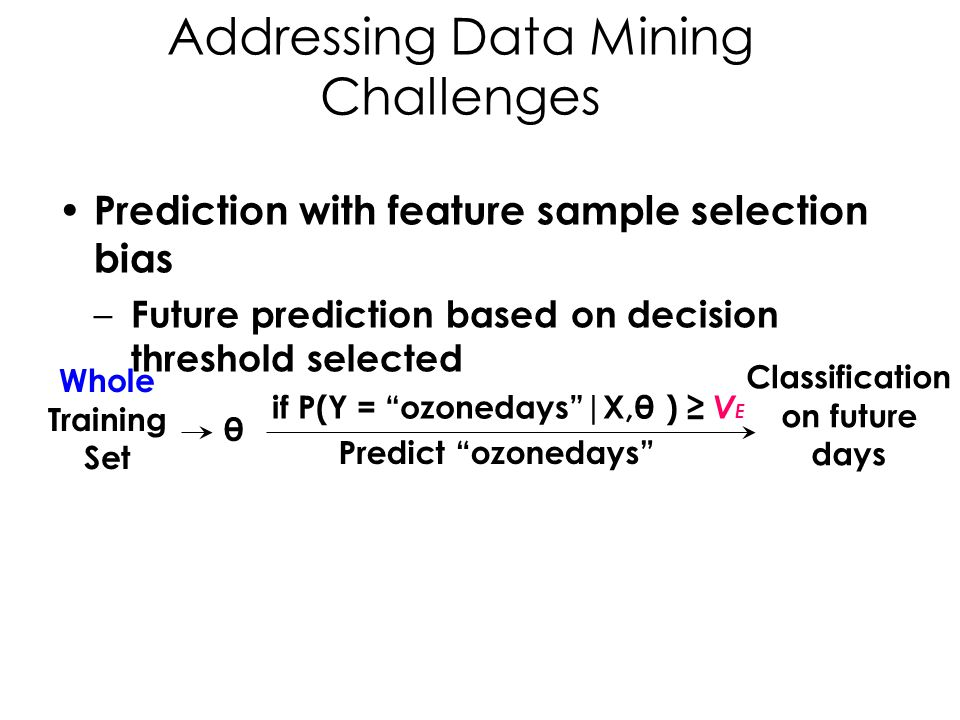 Addressing Data Mining Challenges Prediction with feature sample selection bias – Future prediction based on decision threshold selected Whole Training Set θ Classification on future days if P(Y = ozonedays  X,θ ) ≥ V E Predict ozonedays