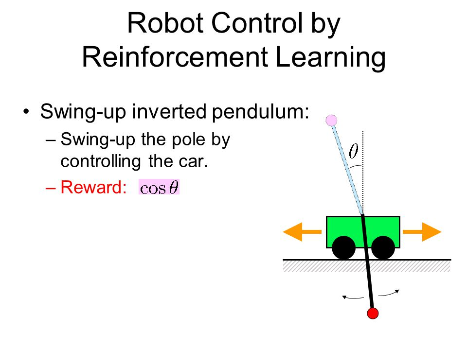 Robot Control by Reinforcement Learning Swing-up inverted pendulum: –Swing-up the pole by controlling the car.