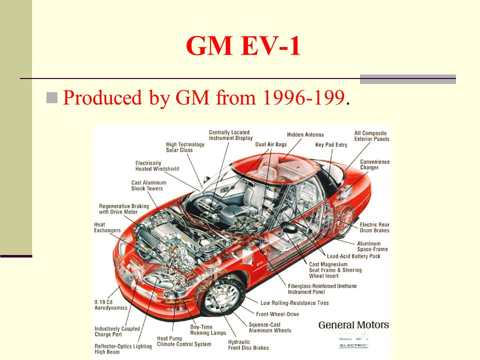 GM EV-1 Produced by GM from