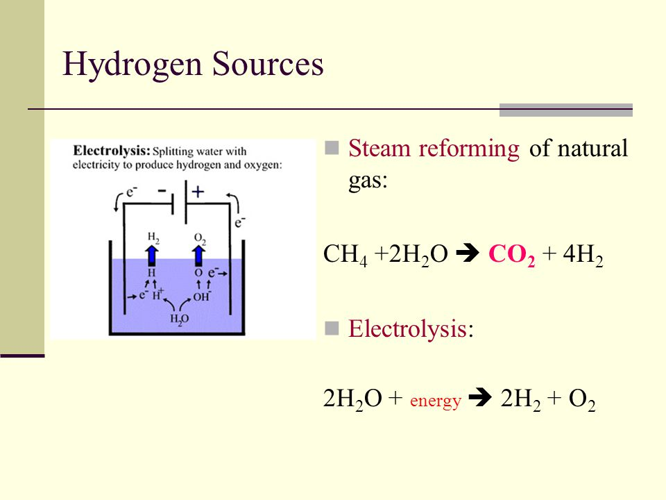 Hydrogen Sources Steam reforming of natural gas: CH 4 +2H 2 O  CO 2 + 4H 2 Electrolysis: 2H 2 O + energy  2H 2 + O 2