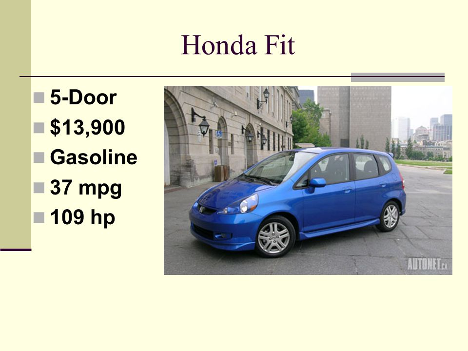 Honda Fit 5-Door $13,900 Gasoline 37 mpg 109 hp