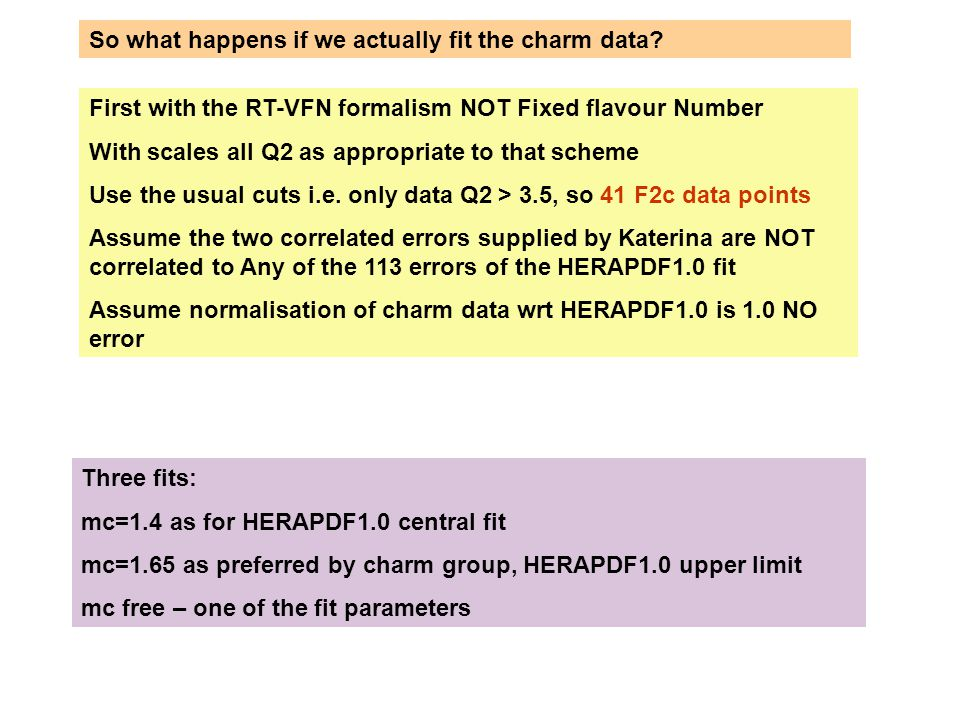 So what happens if we actually fit the charm data.