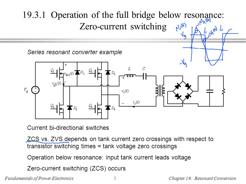 Fundamentals of Power Electronics 1 Chapter 19: Resonant Conversion Operation of the full bridge below resonance: Zero-current switching Series resonant converter example Current bi-directional switches ZCS vs.