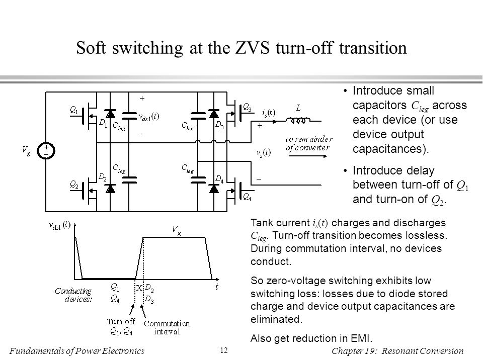 Fundamentals of Power Electronics 12 Chapter 19: Resonant Conversion Soft switching at the ZVS turn-off transition Introduce small capacitors C leg across each device (or use device output capacitances).