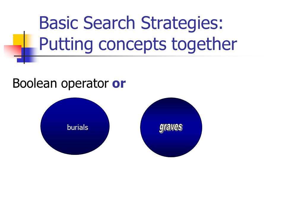 Basic Search Strategies: Putting concepts together Boolean operator and Venn diagrams serve as a visual expression of the Boolean operations Indians gambling