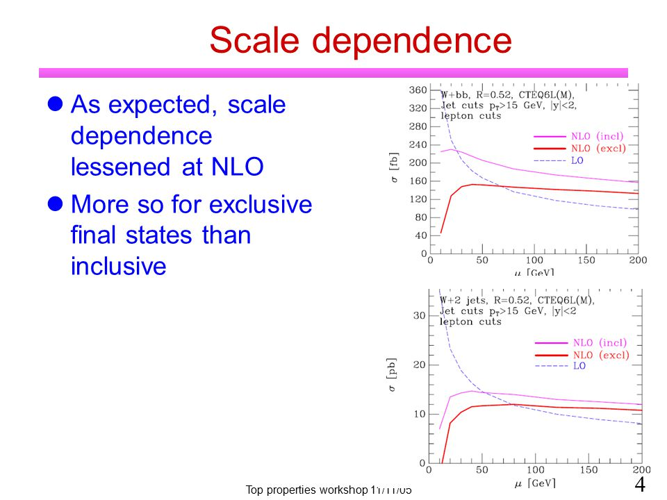 Top properties workshop 11/11/05 Scale dependence As expected, scale dependence lessened at NLO More so for exclusive final states than inclusive 4