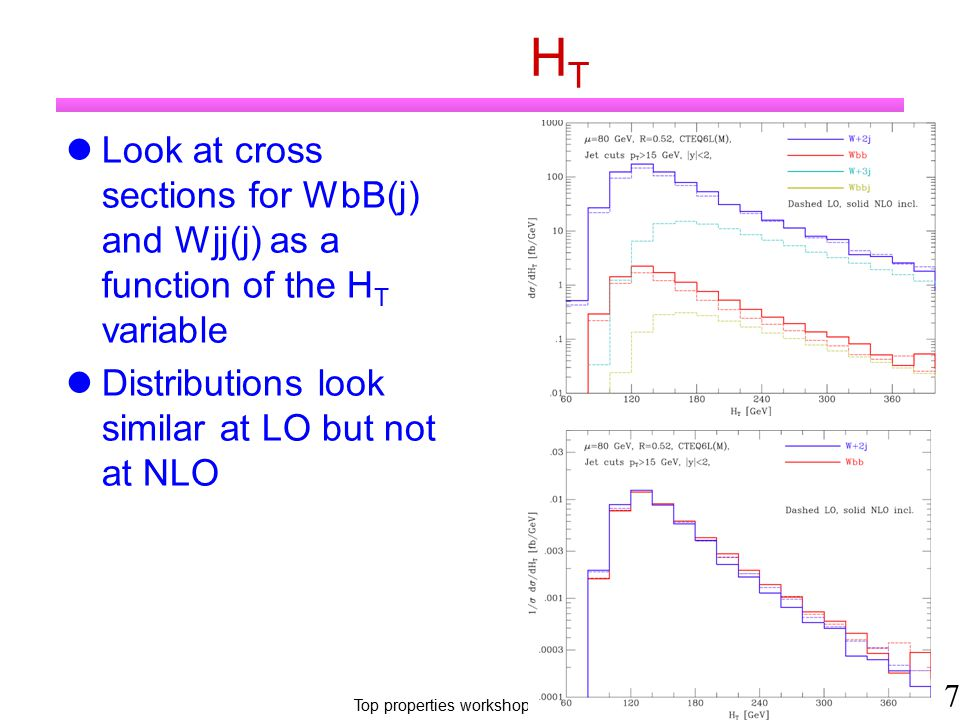 Top properties workshop 11/11/05 HTHT Look at cross sections for WbB(j) and Wjj(j) as a function of the H T variable Distributions look similar at LO but not at NLO 7