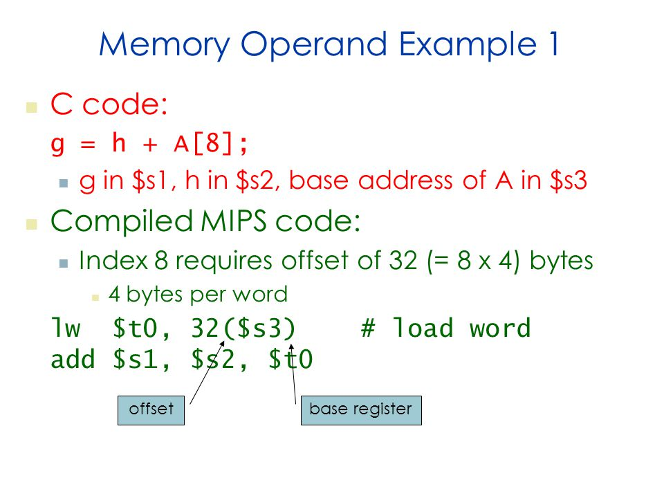 Memory Operand Example 1 C code: g = h + A[8]; g in $s1, h in $s2, base address of A in $s3 Compiled MIPS code: Index 8 requires offset of 32 (= 8 x 4) bytes 4 bytes per word lw $t0, 32($s3) # load word add $s1, $s2, $t0 offset base register
