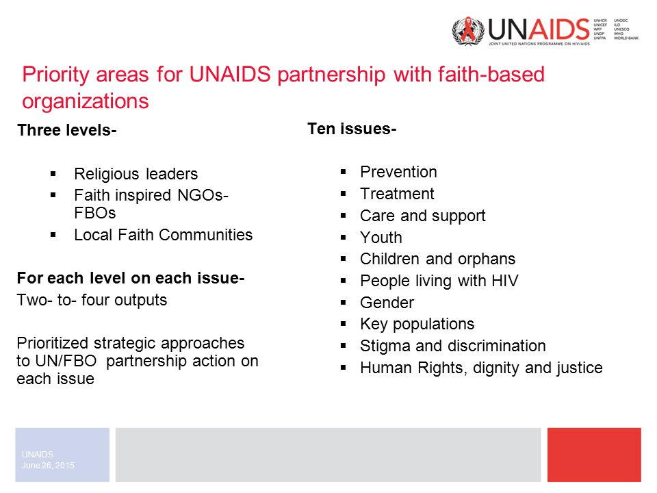 June 26, 2015 UNAIDS Priority areas for UNAIDS partnership with faith-based organizations Three levels-  Religious leaders  Faith inspired NGOs- FBOs  Local Faith Communities For each level on each issue- Two- to- four outputs Prioritized strategic approaches to UN/FBO partnership action on each issue Ten issues-  Prevention  Treatment  Care and support  Youth  Children and orphans  People living with HIV  Gender  Key populations  Stigma and discrimination  Human Rights, dignity and justice