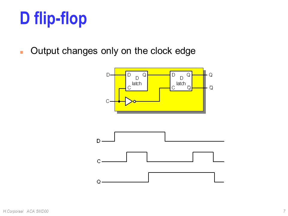 H.Corporaal ACA 5MD007 D flip-flop n Output changes only on the clock edge QQ _ Q Q _ Q D latch D C D latch DD C C