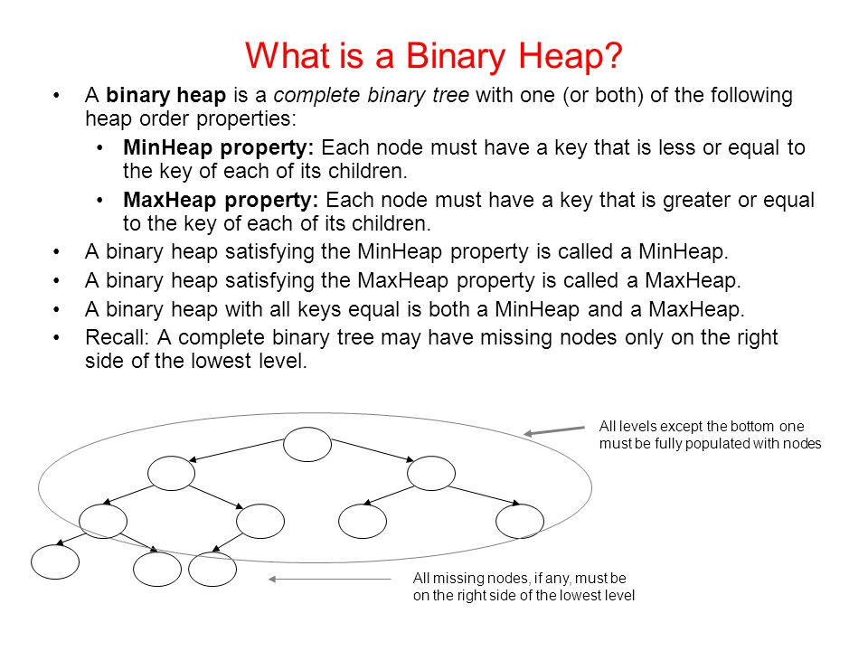 What is a Binary Heap.