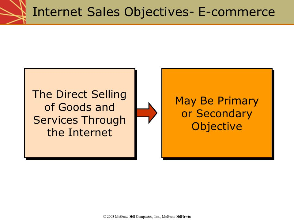Internet Sales Objectives- E-commerce © 2003 McGraw-Hill Companies, Inc., McGraw-Hill/Irwin May Be Primary or Secondary Objective The Direct Selling of Goods and Services Through the Internet
