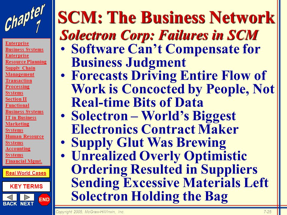 END BACKNEXT Enterprise Business Systems Enterprise Resource ...