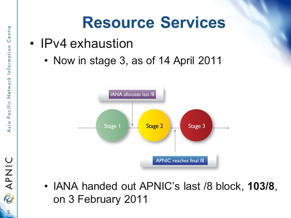 Resource Services IPv4 exhaustion Now in stage 3, as of 14 April 2011 IANA handed out APNIC's last /8 block, 103/8, on 3 February