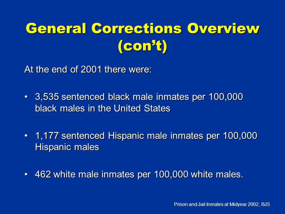 General Corrections Overview (con't) At the end of 2001 there were: 3,535 sentenced black male inmates per 100,000 black males in the United States3,535 sentenced black male inmates per 100,000 black males in the United States 1,177 sentenced Hispanic male inmates per 100,000 Hispanic males1,177 sentenced Hispanic male inmates per 100,000 Hispanic males 462 white male inmates per 100,000 white males.462 white male inmates per 100,000 white males.