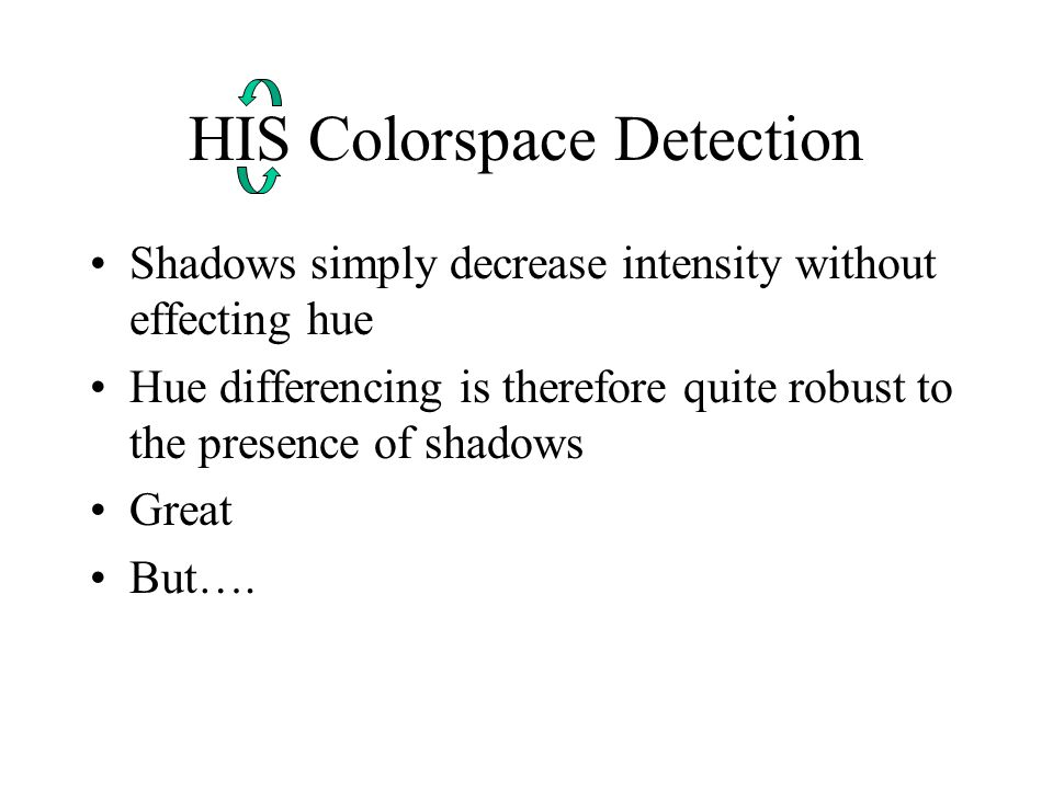 HIS Colorspace Detection Shadows simply decrease intensity without effecting hue Hue differencing is therefore quite robust to the presence of shadows Great But….