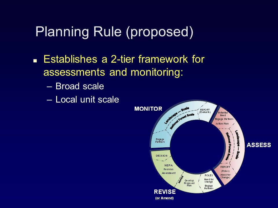 Planning Rule (proposed) Establishes a 2-tier framework for assessments and monitoring: – –Broad scale – –Local unit scale