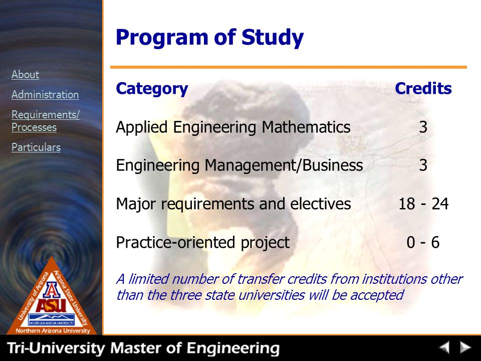 About Administration Requirements/ Processes Particulars Program of Study CategoryCredits Applied Engineering Mathematics3 Engineering Management/Business3 Major requirements and electives Practice-oriented project0 - 6 A limited number of transfer credits from institutions other than the three state universities will be accepted