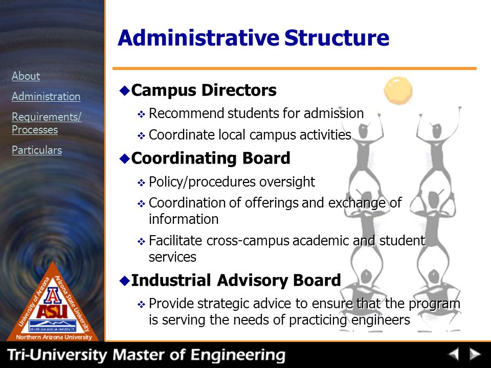 About Administration Requirements/ Processes Particulars Administrative Structure u Campus Directors v Recommend students for admission v Coordinate local campus activities u Coordinating Board v Policy/procedures oversight v Coordination of offerings and exchange of information v Facilitate cross-campus academic and student services u Industrial Advisory Board v Provide strategic advice to ensure that the program is serving the needs of practicing engineers u Campus Directors v Recommend students for admission v Coordinate local campus activities u Coordinating Board v Policy/procedures oversight v Coordination of offerings and exchange of information v Facilitate cross-campus academic and student services u Industrial Advisory Board v Provide strategic advice to ensure that the program is serving the needs of practicing engineers