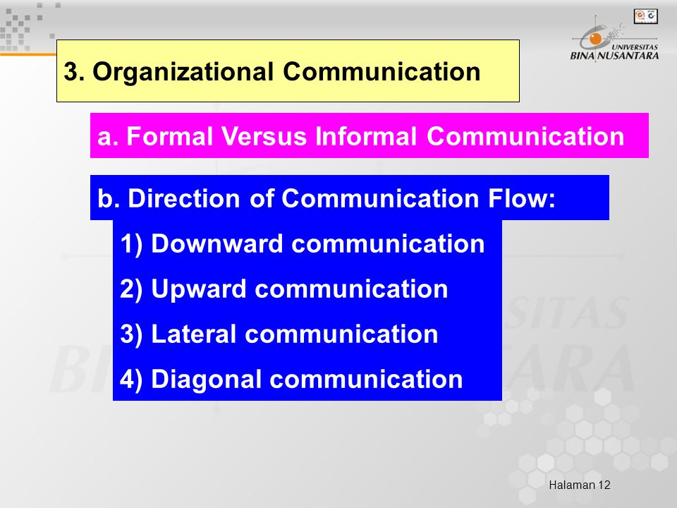 Halaman Organizational Communication a. Formal Versus Informal Communication b.