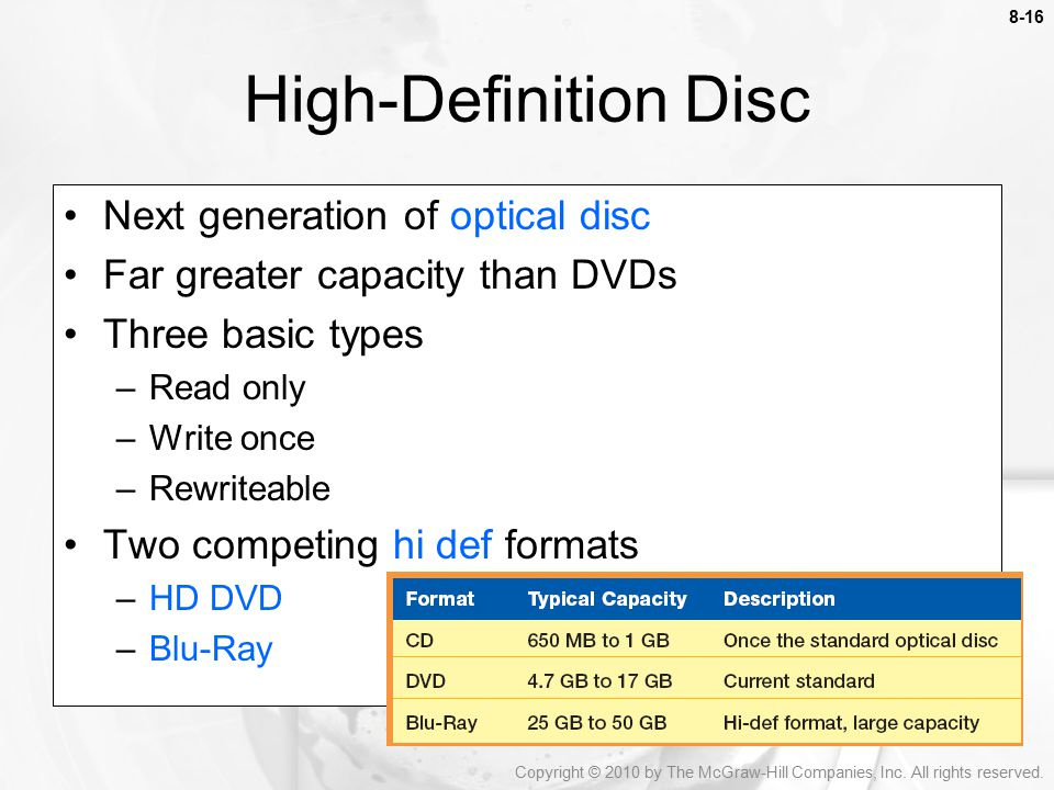 8-16 Next generation of optical disc Far greater capacity than DVDs Three basic types –Read only –Write once –Rewriteable Two competing hi def formats –HD DVD –Blu-Ray High-Definition Disc Copyright © 2010 by The McGraw-Hill Companies, Inc.
