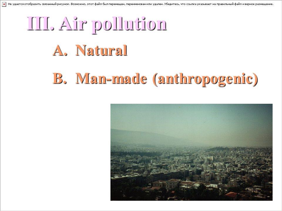 III. Air pollution A.Natural B.Man-made (anthropogenic)