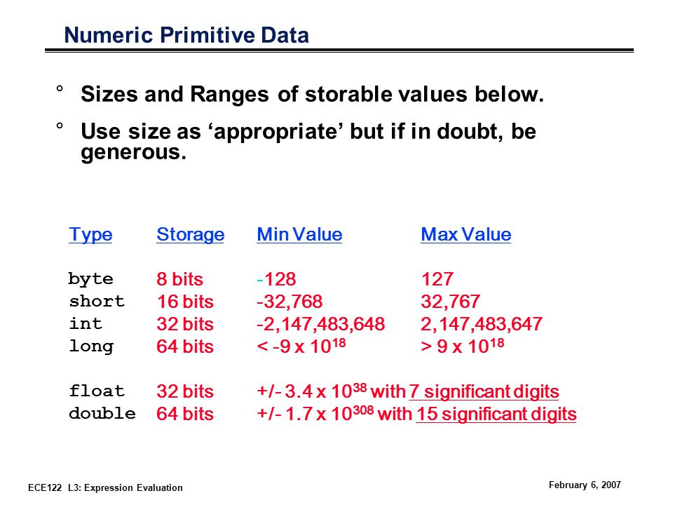 ECE122 L3: Expression Evaluation February 6, 2007 Numeric Primitive Data °Sizes and Ranges of storable values below.