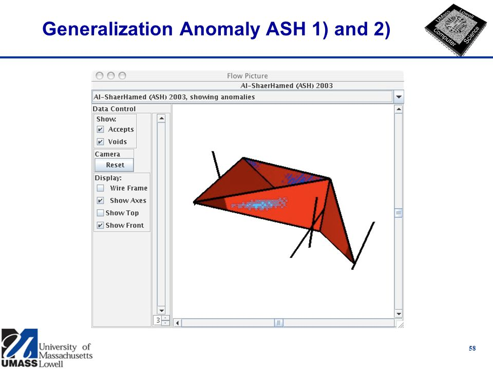 Generalization Anomaly ASH 1) and 2) 58