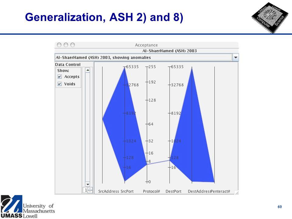 Generalization, ASH 2) and 8) 60