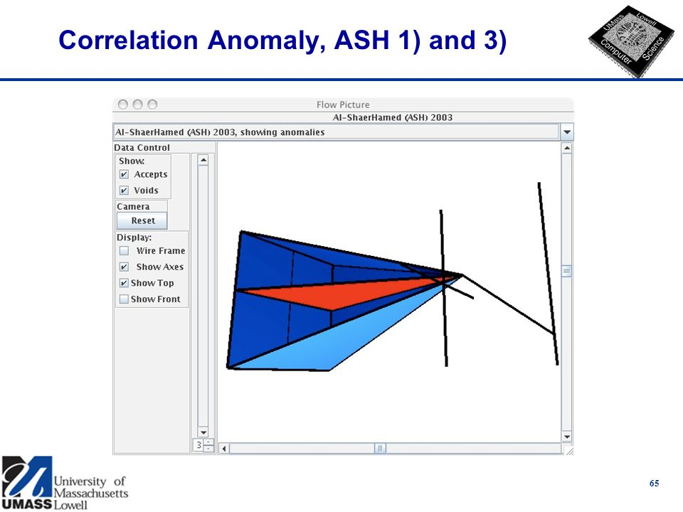 Correlation Anomaly, ASH 1) and 3) 65