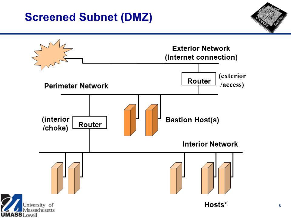 8 Screened Subnet (DMZ) Exterior Network (Internet connection) Interior Network Hosts* Perimeter Network Router Bastion Host(s) (exterior /access) (interior /choke)