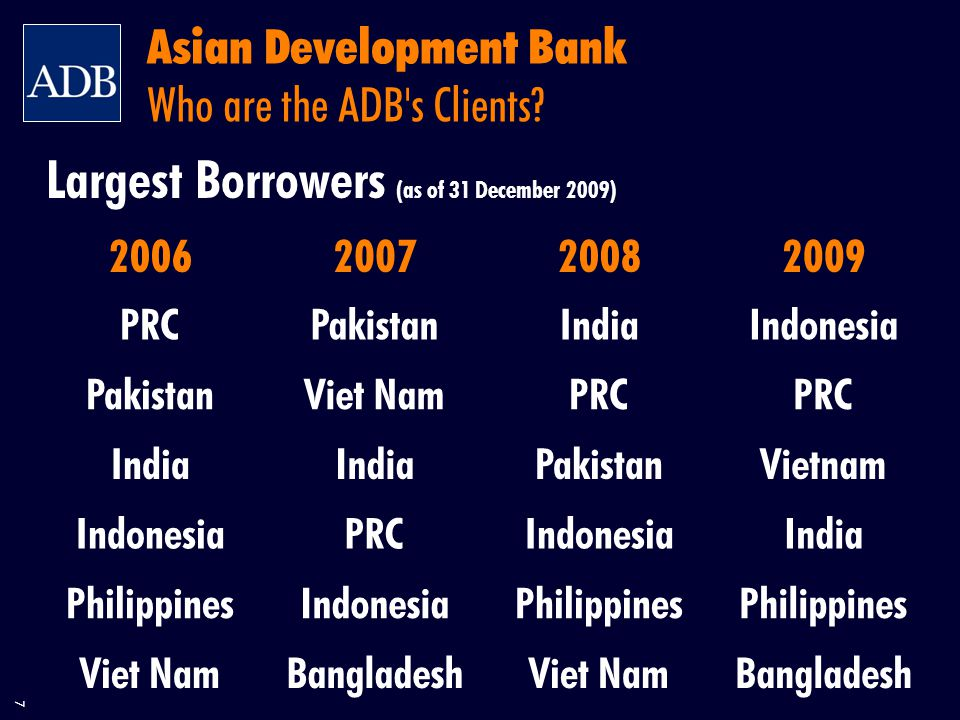 7 Largest Borrowers (as of 31 December 2009) PRCPakistanIndiaIndonesia PakistanViet NamPRC India PakistanVietnam IndonesiaPRCIndonesiaIndia PhilippinesIndonesiaPhilippines Viet NamBangladeshViet NamBangladesh Asian Development Bank Who are the ADB s Clients