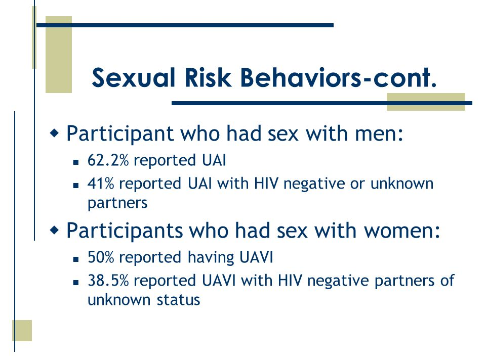  Participant who had sex with men: 62.2% reported UAI 41% reported UAI with HIV negative or unknown partners  Participants who had sex with women: 50% reported having UAVI 38.5% reported UAVI with HIV negative partners of unknown status Sexual Risk Behaviors-cont.
