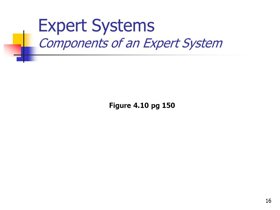 16 Expert Systems Components of an Expert System Figure 4.10 pg 150