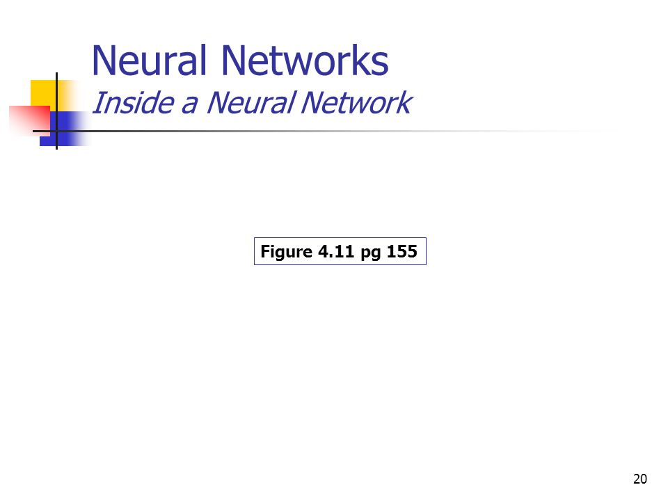 20 Neural Networks Inside a Neural Network Figure 4.11 pg 155