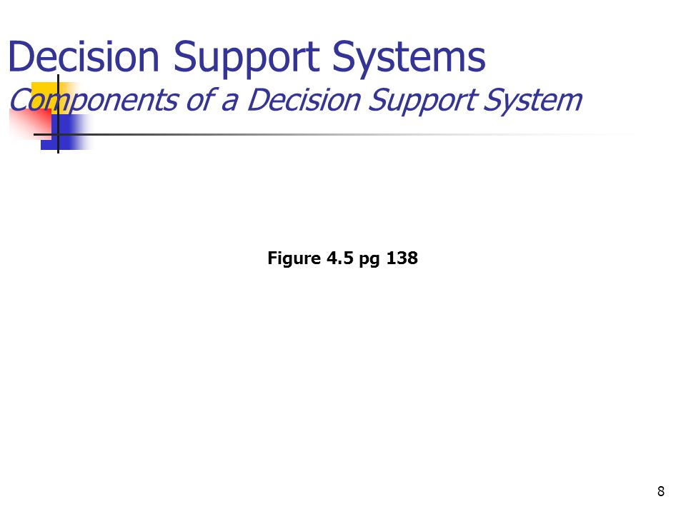 8 Decision Support Systems Components of a Decision Support System Figure 4.5 pg 138