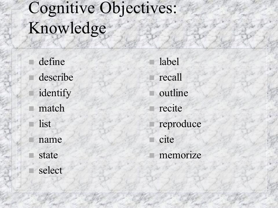 Cognitive Objectives: Knowledge n define n describe n identify n match n list n name n state n select n label n recall n outline n recite n reproduce n cite n memorize