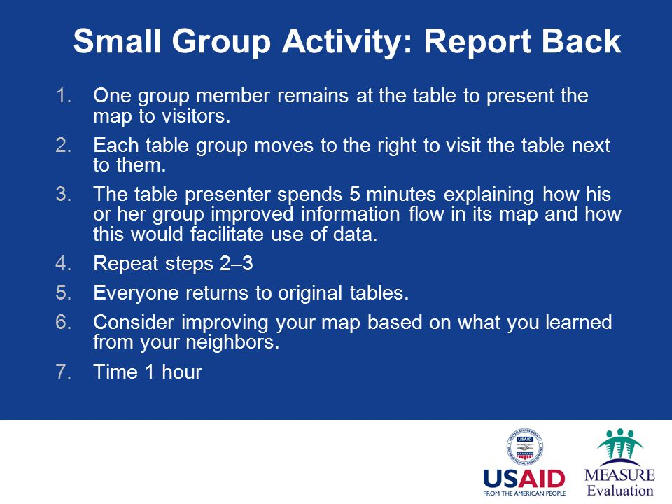 Small Group Activity: Report Back 1.One group member remains at the table to present the map to visitors.