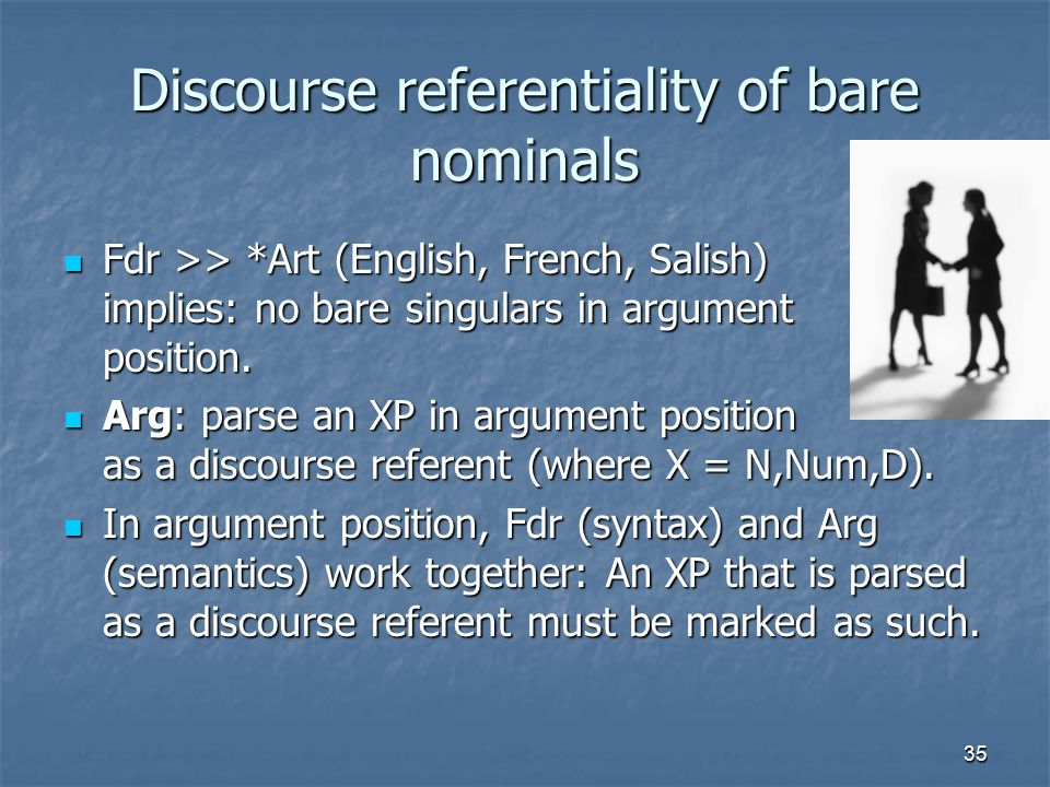 35 Discourse referentiality of bare nominals Fdr >> *Art (English, French, Salish) implies: no bare singulars in argument position.