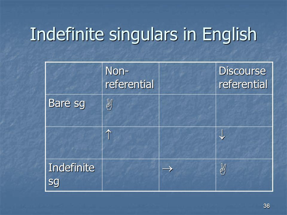 36 Indefinite singulars in English Non- referential Discourse referential Bare sg   Indefinite sg 