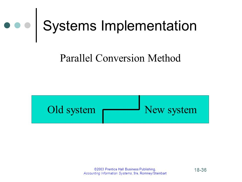 ©2003 Prentice Hall Business Publishing, Accounting Information Systems, 9/e, Romney/Steinbart Systems Implementation Old system New system Parallel Conversion Method
