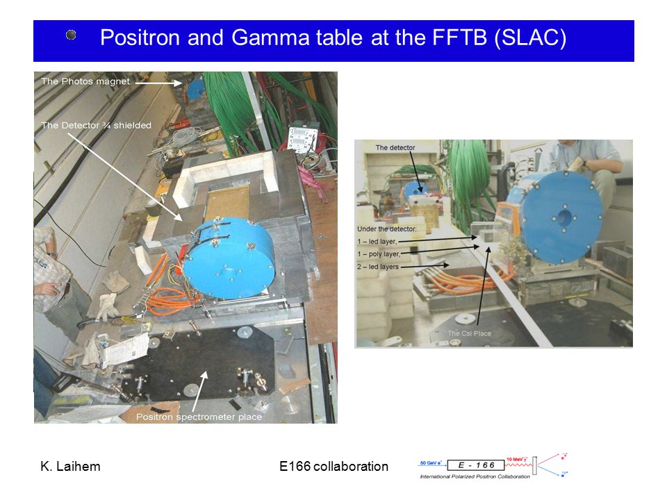 K. LaihemE166 collaboration Positron and Gamma table at the FFTB (SLAC)
