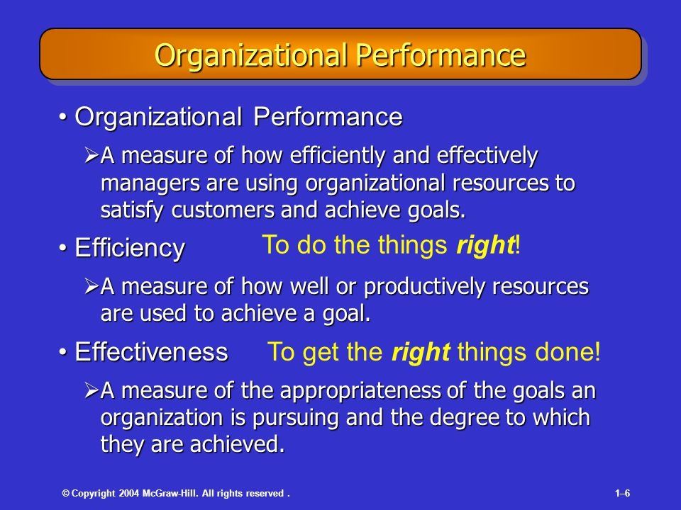 © Copyright 2004 McGraw-Hill. All rights reserved.1–61–6 Organizational Performance Organizational PerformanceOrganizational Performance  A measure o