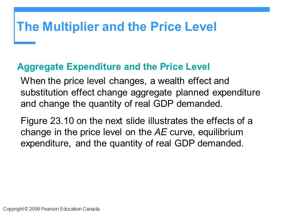 Copyright © 2006 Pearson Education Canada The Multiplier and the Price Level Aggregate Expenditure and the Price Level When the price level changes, a wealth effect and substitution effect change aggregate planned expenditure and change the quantity of real GDP demanded.