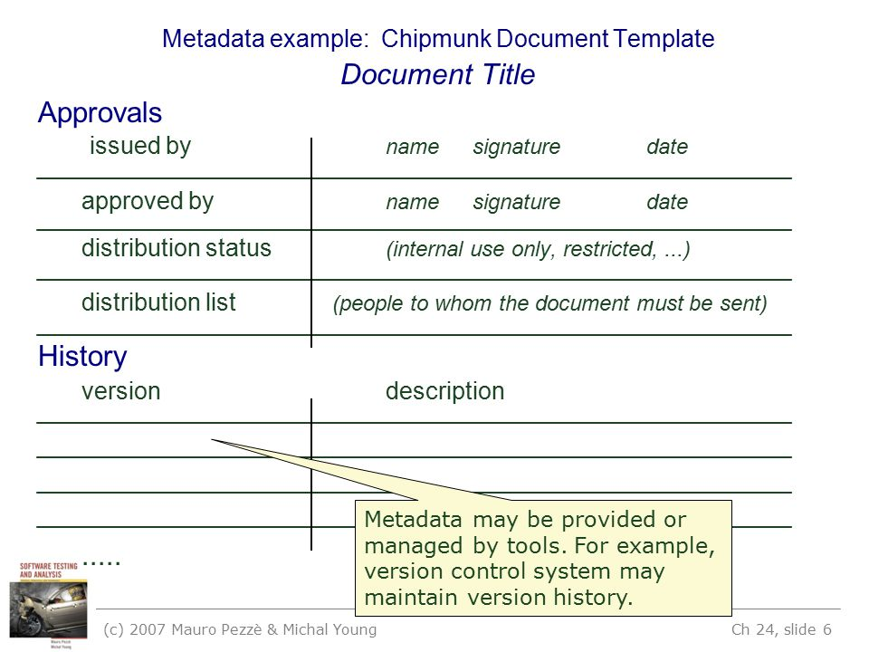 (c) 2007 Mauro Pezzè & Michal Young Ch 24, slide 6 Metadata example: Chipmunk Document Template Document Title Approvals issued by name signature date ________________________________________________________ approved by name signature date ________________________________________________________ distribution status (internal use only, restricted,...) ________________________________________________________ distribution list (people to whom the document must be sent) ________________________________________________________ History version description ________________________________________________________.....