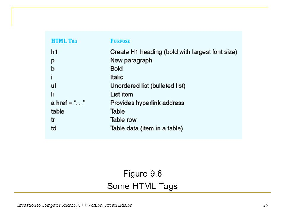 Invitation to Computer Science, C++ Version, Fourth Edition 26 Figure 9.6 Some HTML Tags
