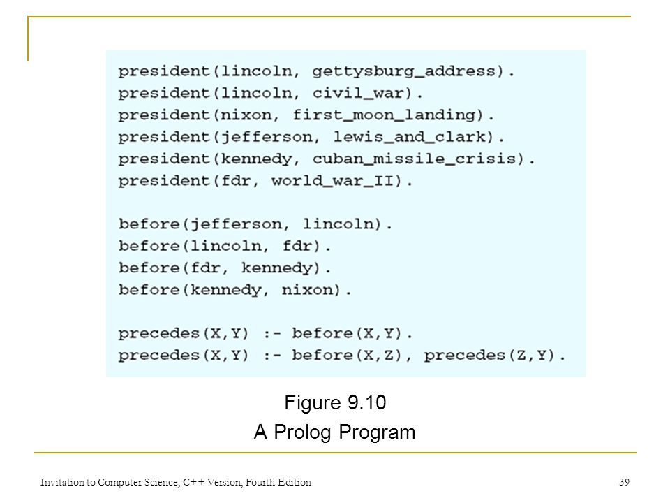 Invitation to Computer Science, C++ Version, Fourth Edition 39 Figure 9.10 A Prolog Program