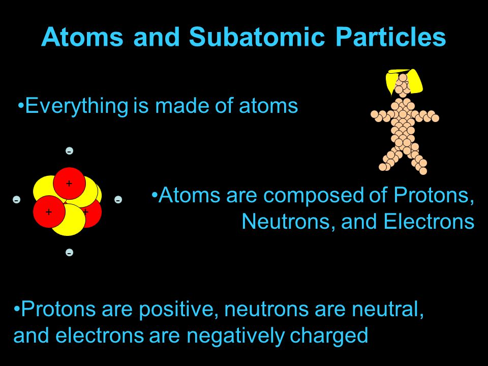 Atoms and Subatomic Particles Atoms are composed of Protons, Neutrons, and Electrons Protons are positive, neutrons are neutral, and electrons are negatively charged Everything is made of atoms + ++ + -- - -